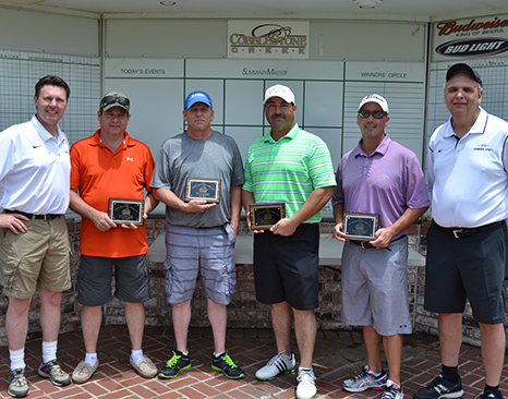 Golf Tournament Resultsweb