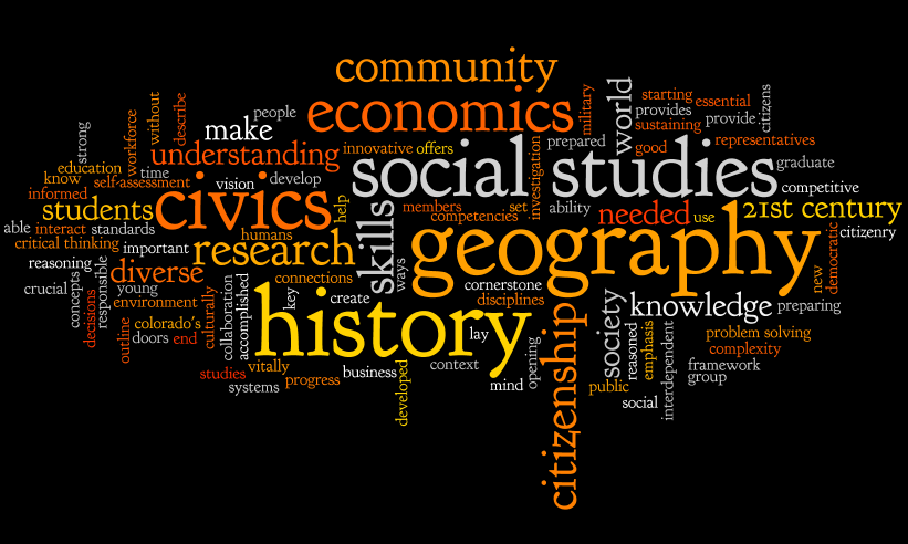 soc studies word cloud
